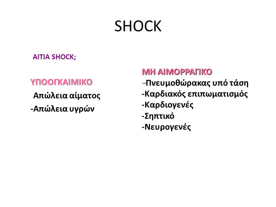 SHOCK ΜΗ ΑΙΜΟΡΡΑΓΙΚΟ ΥΠΟΟΓΚΑΙΜΙΚΟ -Πνευμοθώρακας υπό τάση