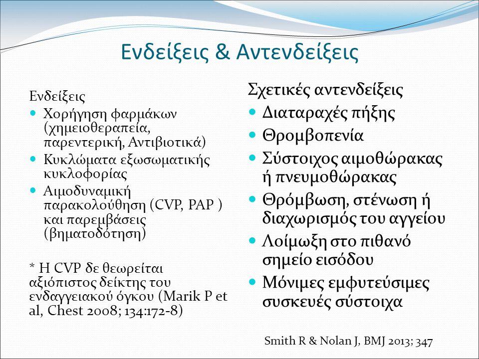 Ενδείξεις & Αντενδείξεις