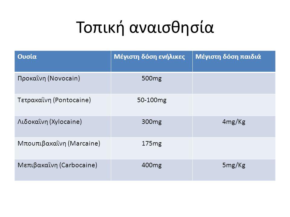Τοπική αναισθησία Ουσία Μέγιστη δόση ενήλικες Μέγιστη δόση παιδιά