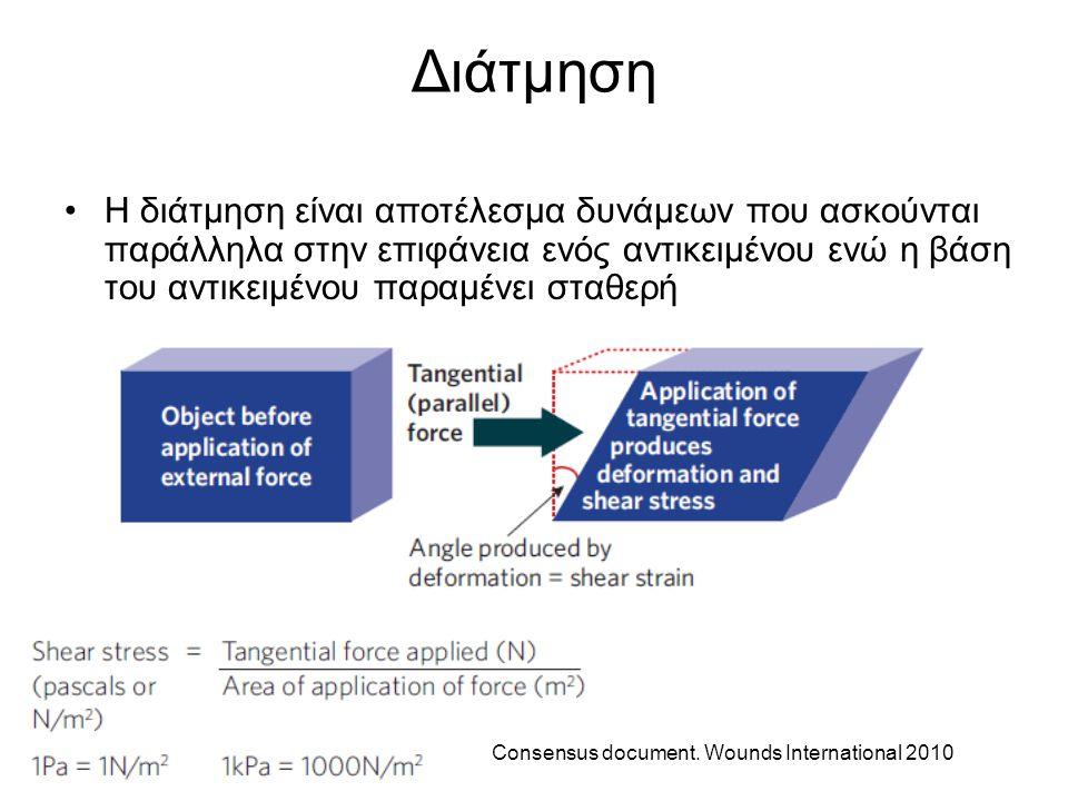 Διάτμηση Η διάτμηση είναι αποτέλεσμα δυνάμεων που ασκούνται παράλληλα στην επιφάνεια ενός αντικειμένου ενώ η βάση του αντικειμένου παραμένει σταθερή.