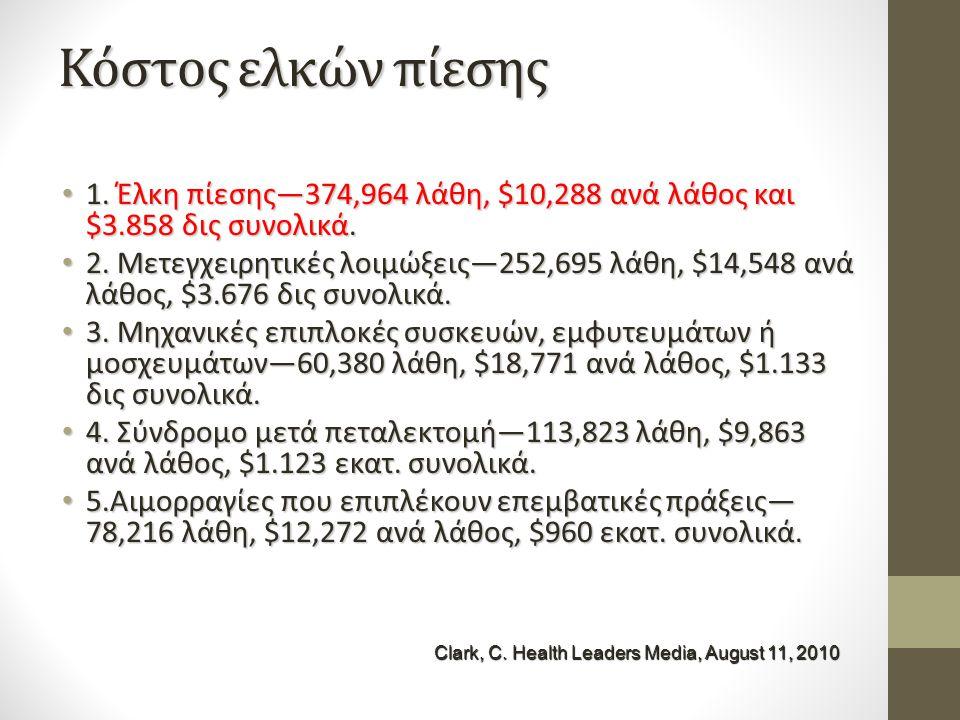 Κόστος ελκών πίεσης 1. Έλκη πίεσης—374,964 λάθη, $10,288 ανά λάθος και $3.858 δις συνολικά.