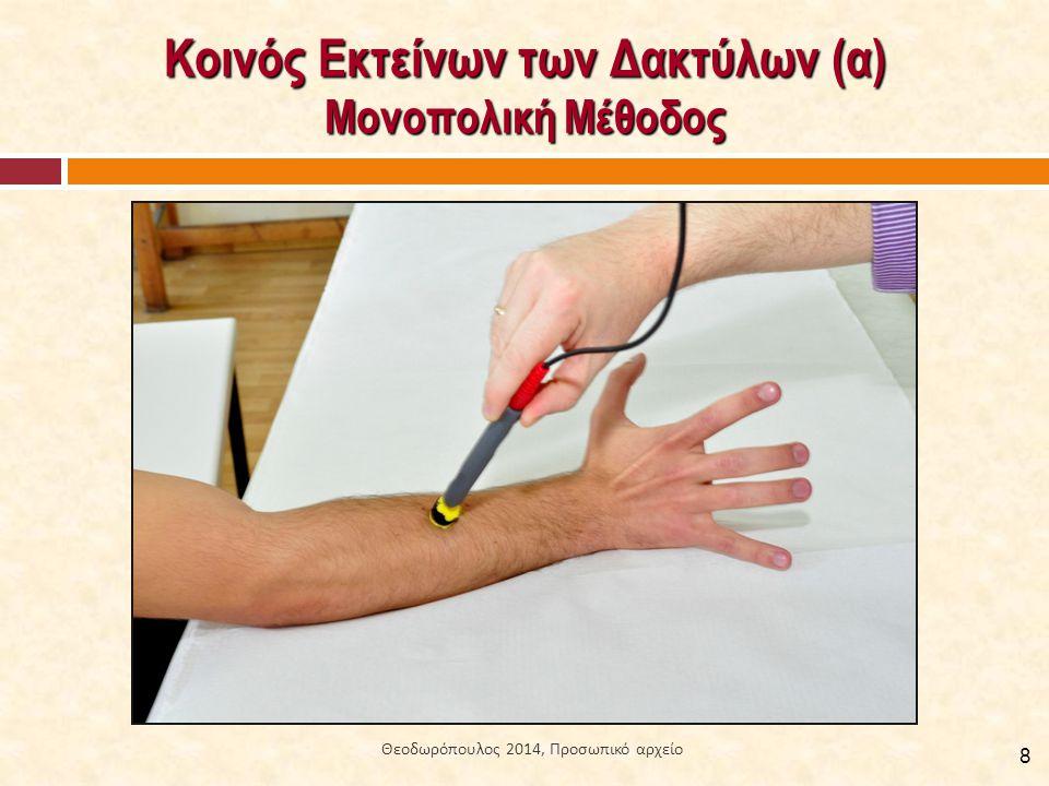 Κοινός Εκτείνων των Δακτύλων (β) Μονοπολική Μέθοδος