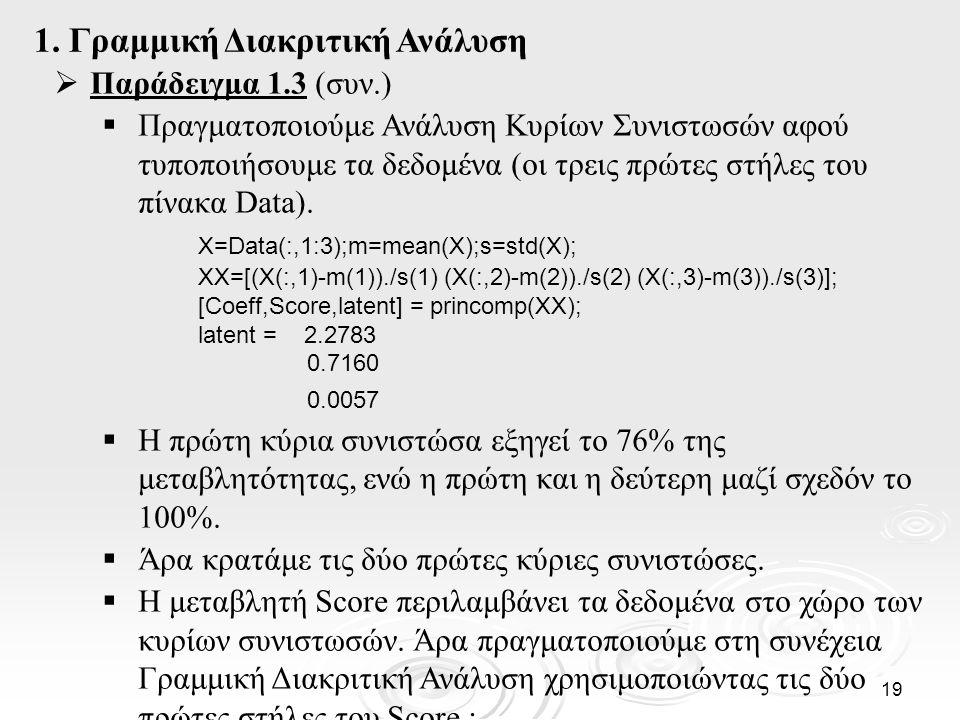 1. Γραμμική Διακριτική Ανάλυση