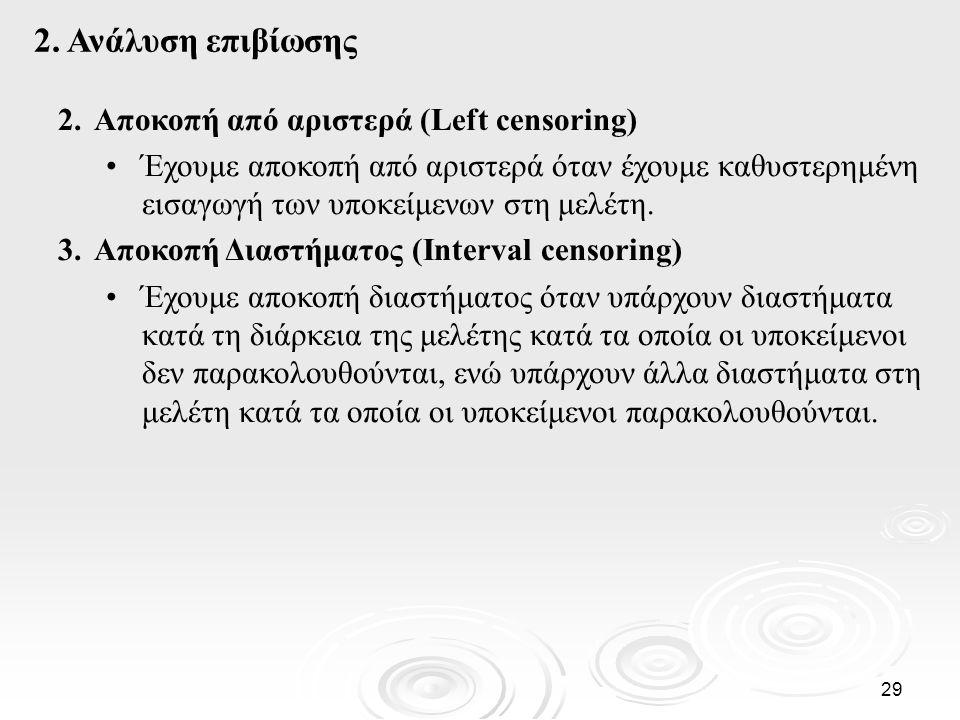 2. Ανάλυση επιβίωσης Αποκοπή από αριστερά (Left censoring)