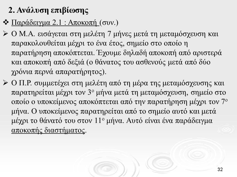 2. Ανάλυση επιβίωσης Παράδειγμα 2.1 : Αποκοπή (συν.)