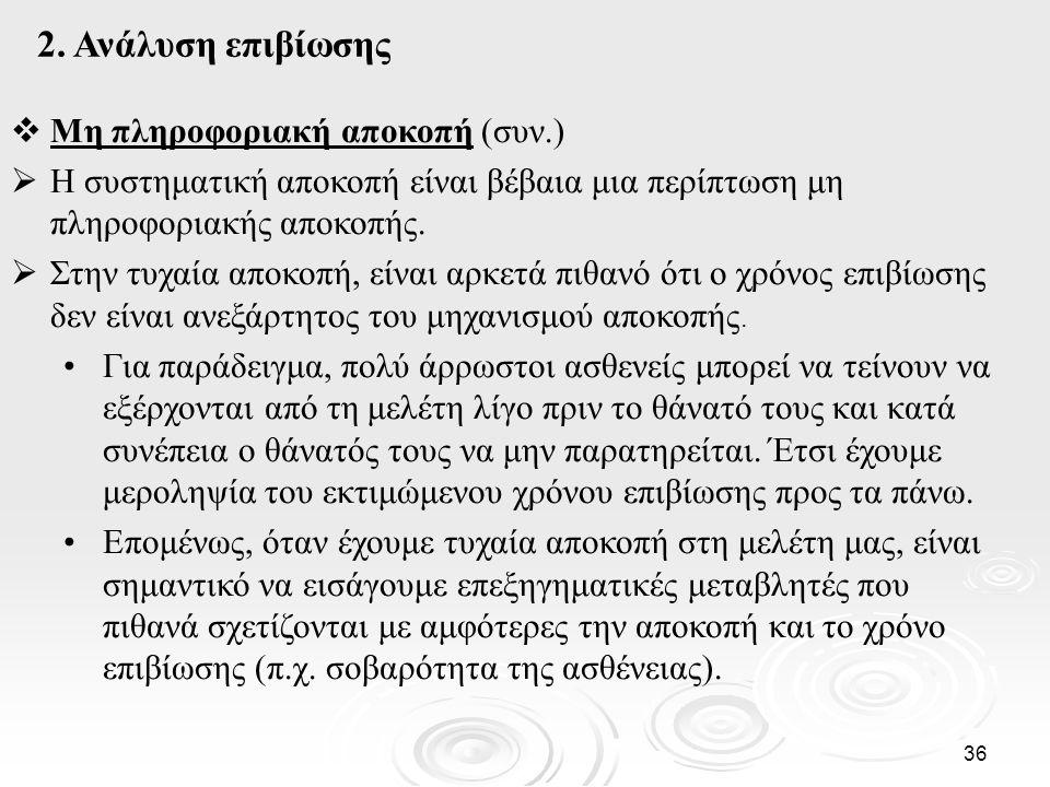 2. Ανάλυση επιβίωσης Μη πληροφοριακή αποκοπή (συν.)