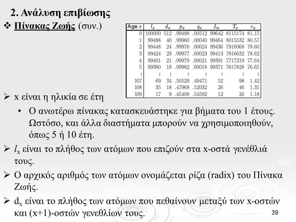 2. Ανάλυση επιβίωσης Πίνακας Ζωής (συν.) x είναι η ηλικία σε έτη