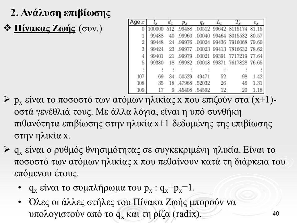 2. Ανάλυση επιβίωσης Πίνακας Ζωής (συν.)