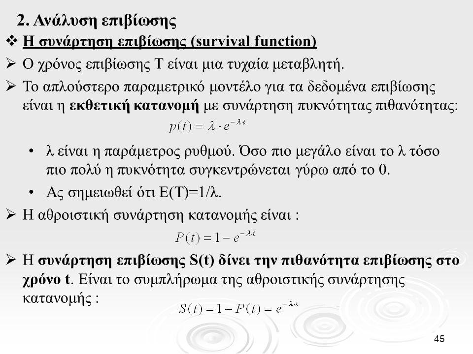 2. Ανάλυση επιβίωσης Η συνάρτηση επιβίωσης (survival function)