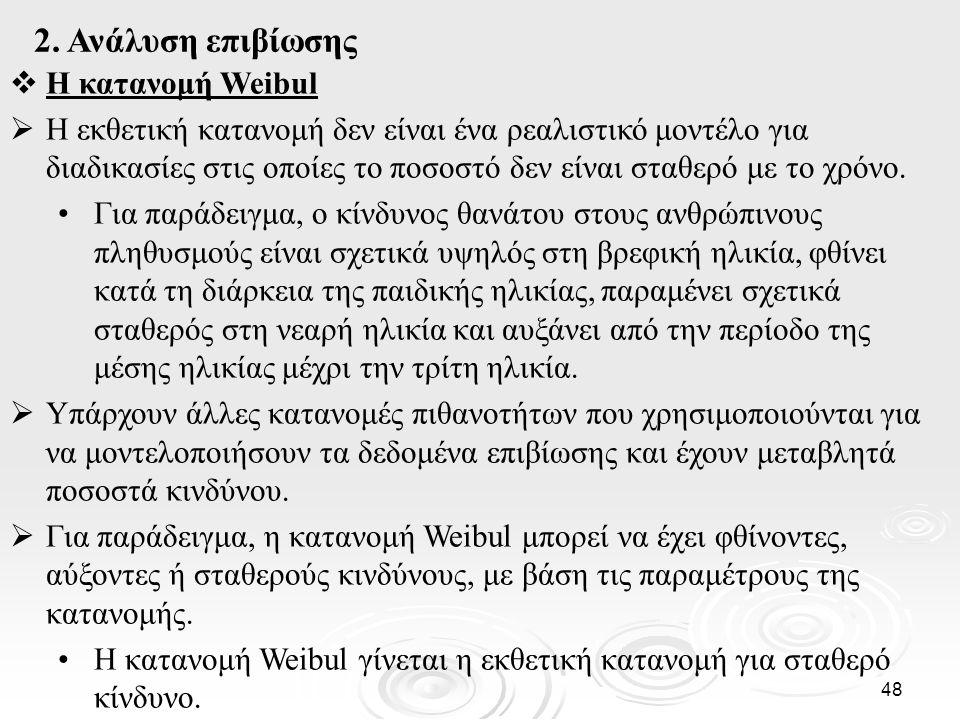 2. Ανάλυση επιβίωσης Η κατανομή Weibul