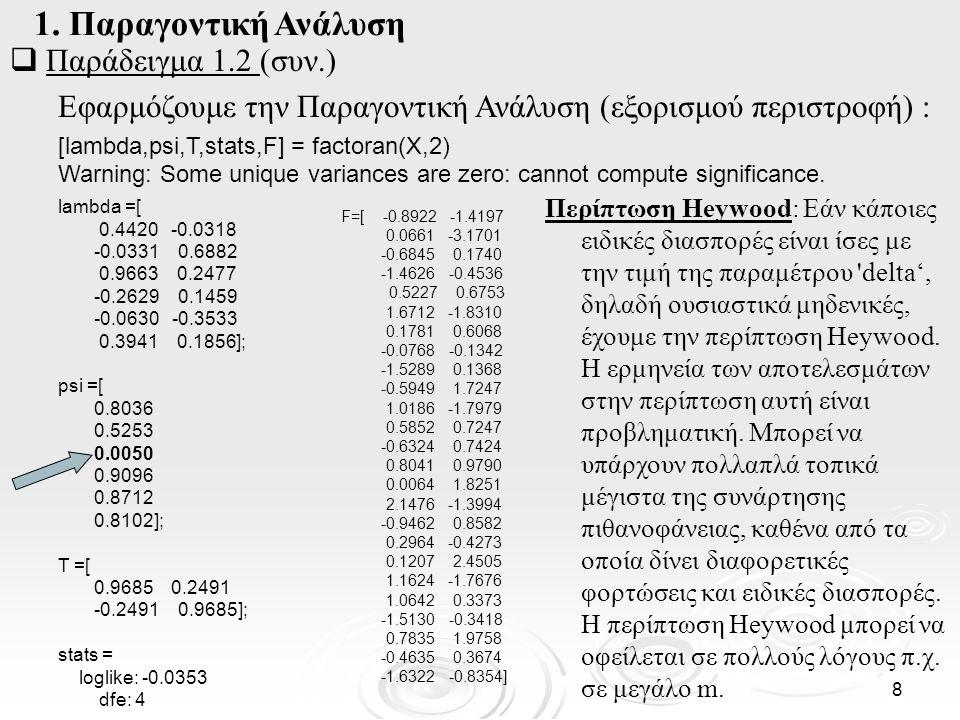1. Παραγοντική Ανάλυση Παράδειγμα 1.2 (συν.)