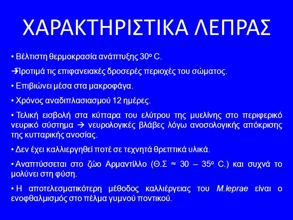 ΧΑΡΑΚΤΗΡΙΣΤΙΚΑ ΛΕΠΡΑΣ