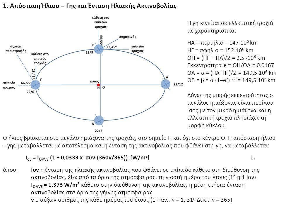1. Απόσταση Ήλιου – Γης και Ένταση Ηλιακής Ακτινοβολίας