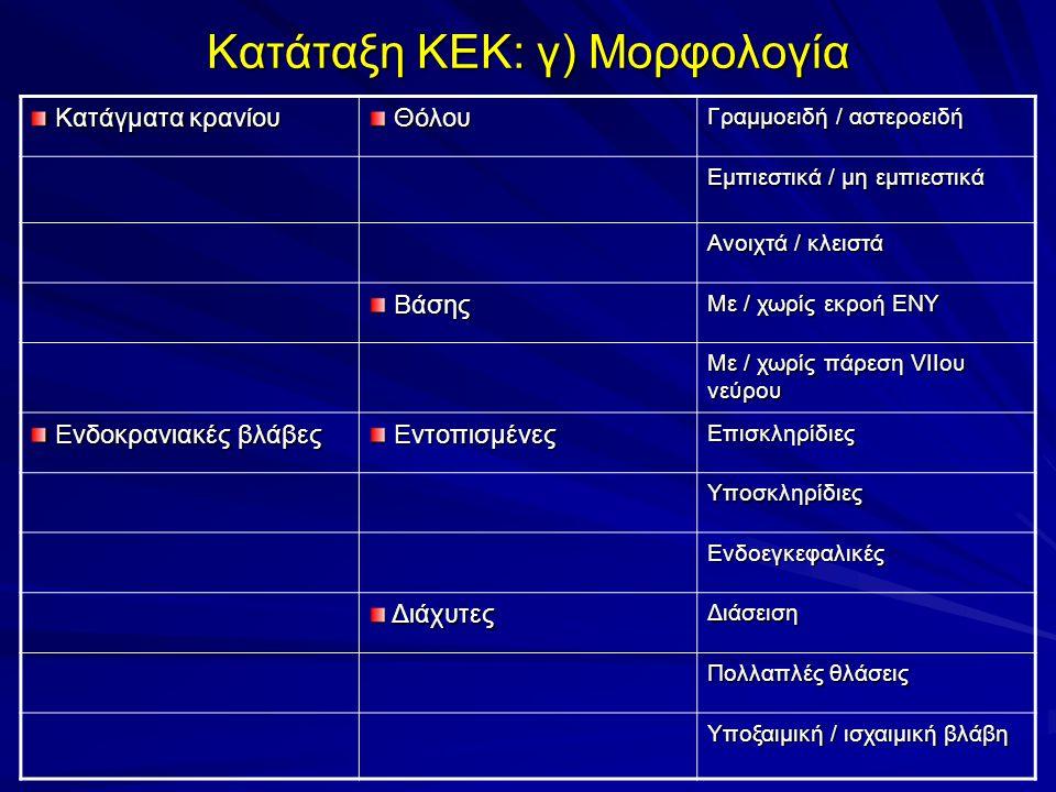 Κατάταξη ΚΕΚ: γ) Μορφολογία