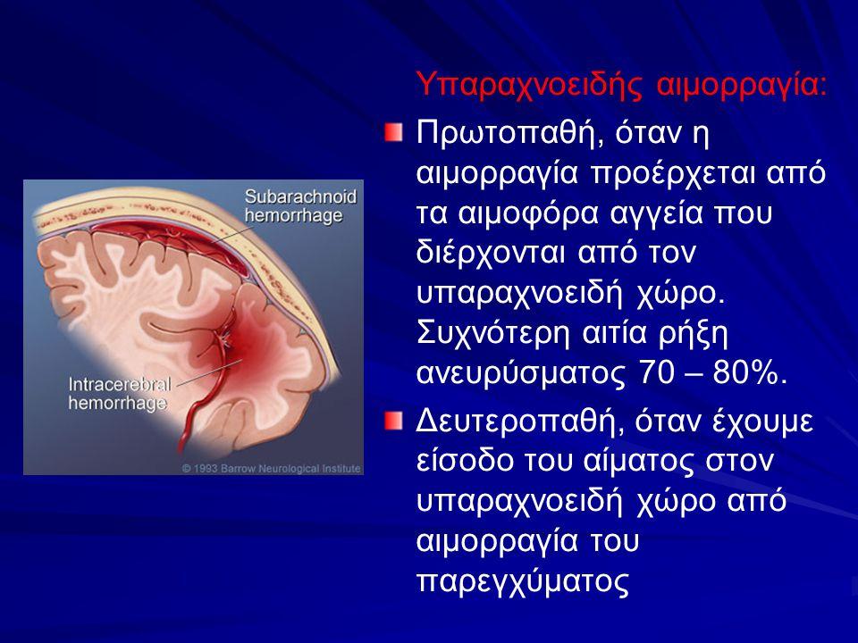 Υπαραχνοειδής αιμορραγία: