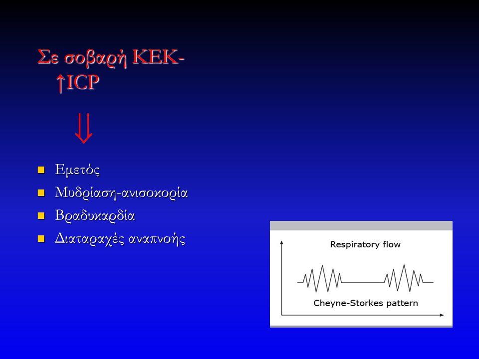 Σε σοβαρή ΚΕΚ- ↑ICP Εμετός Μυδρίαση-ανισοκορία Βραδυκαρδία