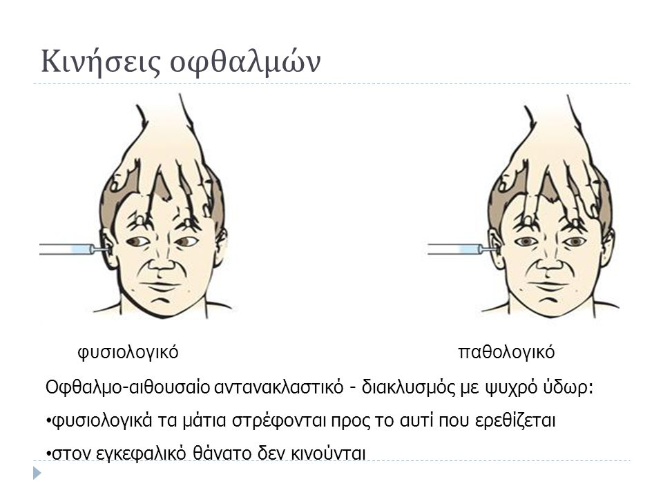 Κινήσεις οφθαλμών φυσιολογικό παθολογικό
