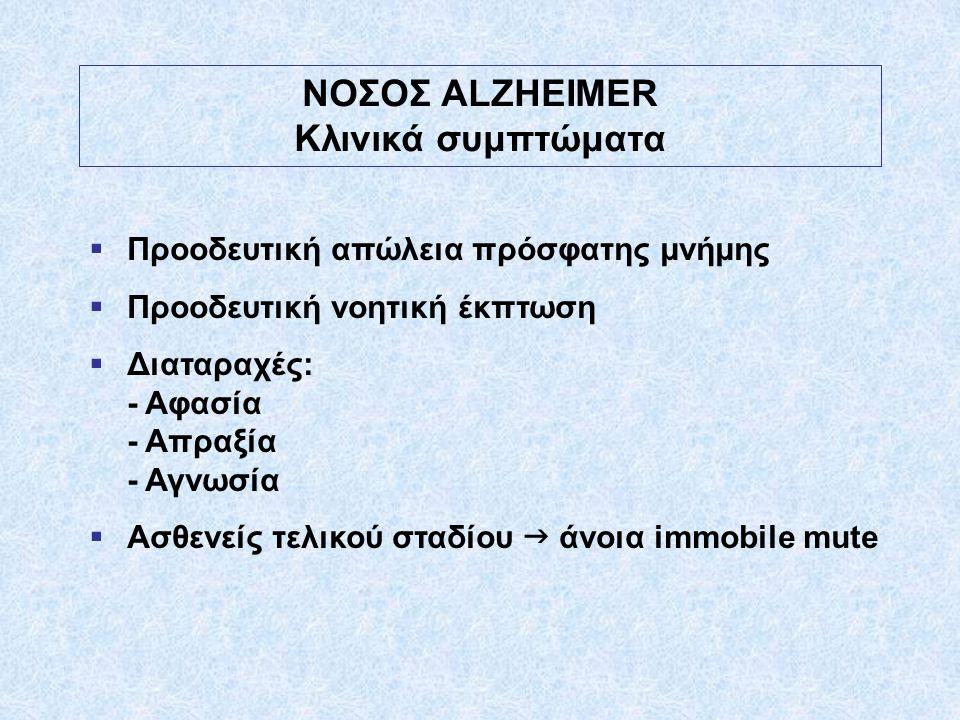 ΝΟΣΟΣ ΑLZHEIMER Κλινικά συμπτώματα
