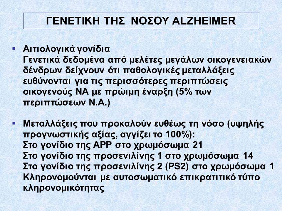 ΓΕΝΕΤΙΚΗ ΤΗΣ ΝΟΣΟΥ ALZHEIMER