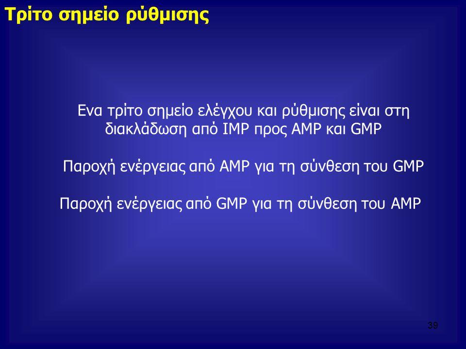 Παροχή ενέργειας από ΑΜΡ για τη σύνθεση του GMP
