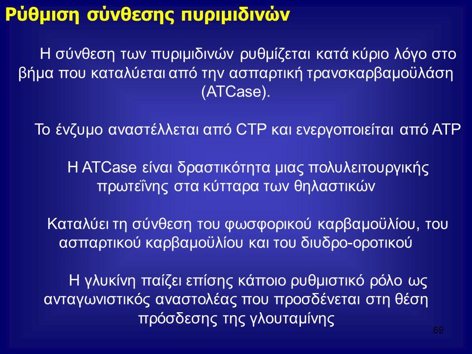 Το ένζυμο αναστέλλεται από CTP και ενεργοποιείται από ATP