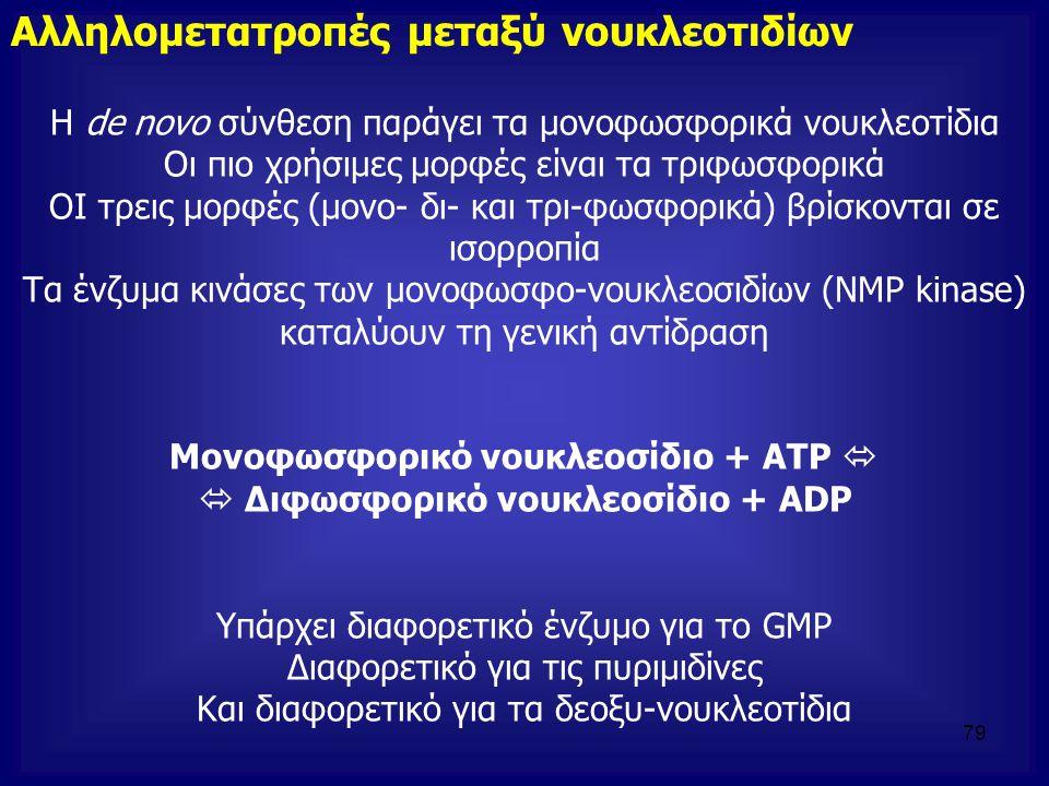 Μονοφωσφορικό νουκλεοσίδιο + ATP   Διφωσφορικό νουκλεοσίδιο + ADP