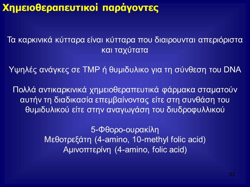 Χημειοθεραπευτικοί παράγοντες