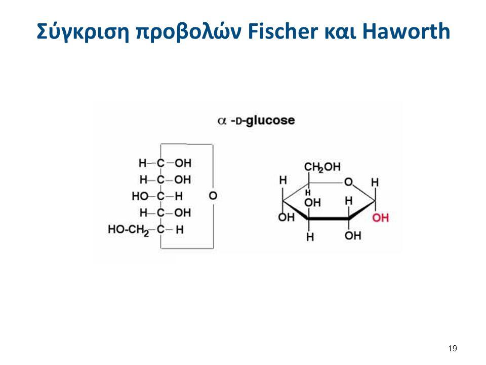 Στερεοδομή της β-D-Γλυκόζης