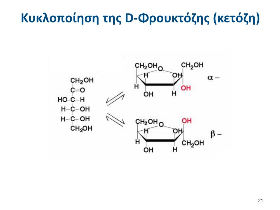 Κυκλοποίηση της D-Γαλακτόζης (αλδόζη)