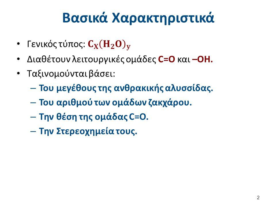 Ταξινόμηση Υδατανθράκων