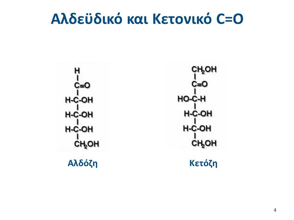 Ταξινόμηση Υδατανθράκων βάσει του αριθμού των ατόμων Ανθρακα