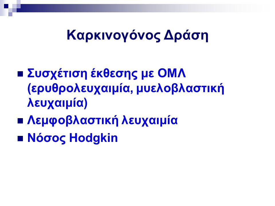 Καρκινογόνος Δράση Συσχέτιση έκθεσης με ΟΜΛ (ερυθρολευχαιμία, μυελοβλαστική λευχαιμία) Λεμφοβλαστική λευχαιμία.