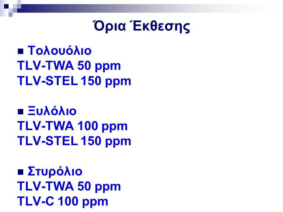Όρια Έκθεσης Τολουόλιο TLV-TWA 50 ppm TLV-STEL 150 ppm Ξυλόλιο