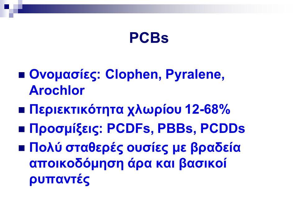 PCBs Ονομασίες: Clophen, Pyralene, Arochlor
