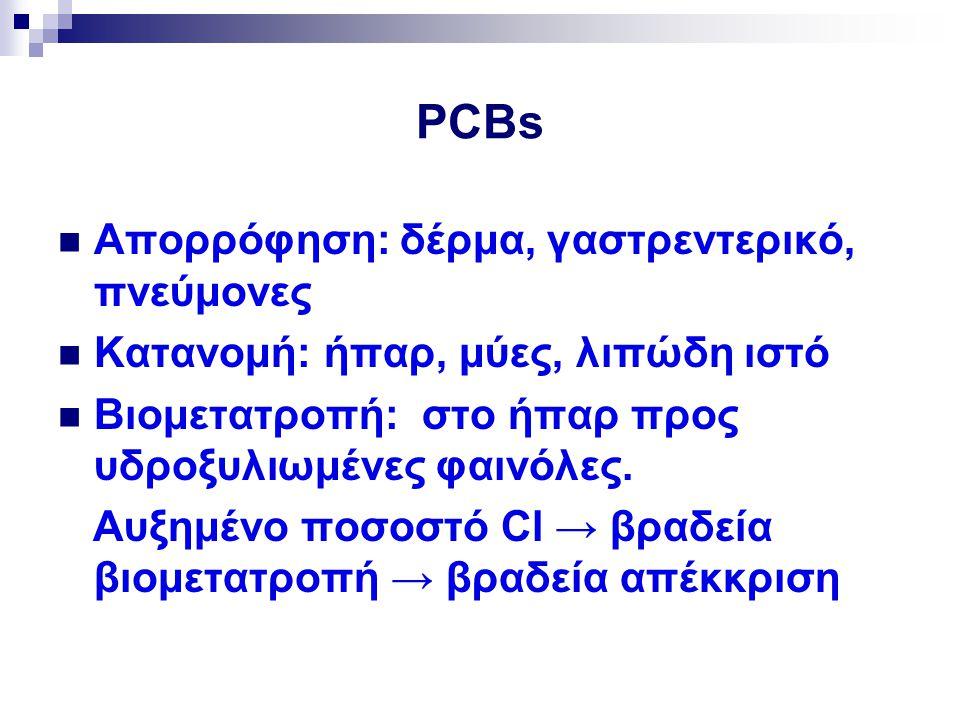 PCBs Απορρόφηση: δέρμα, γαστρεντερικό, πνεύμονες