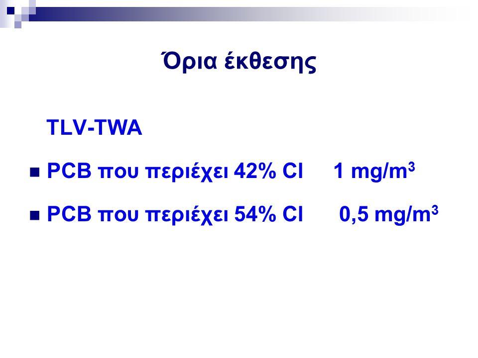 Όρια έκθεσης TLV-TWA PCB που περιέχει 42% Cl 1 mg/m3