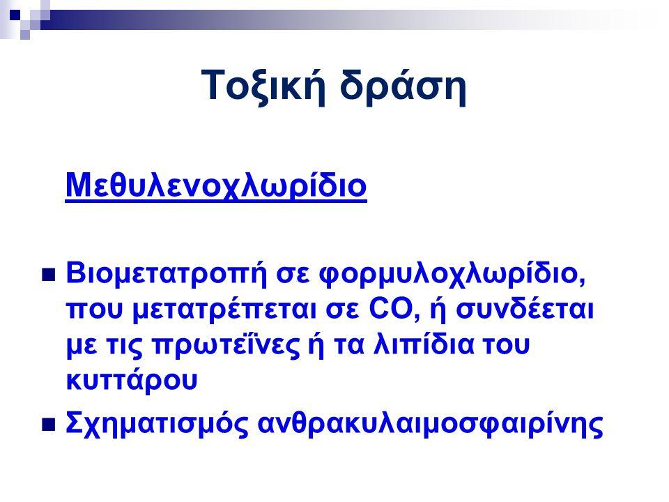 Τοξική δράση Μεθυλενοχλωρίδιο