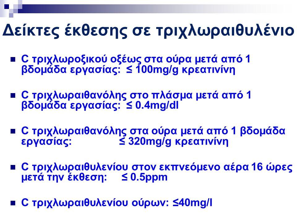 Δείκτες έκθεσης σε τριχλωραιθυλένιο