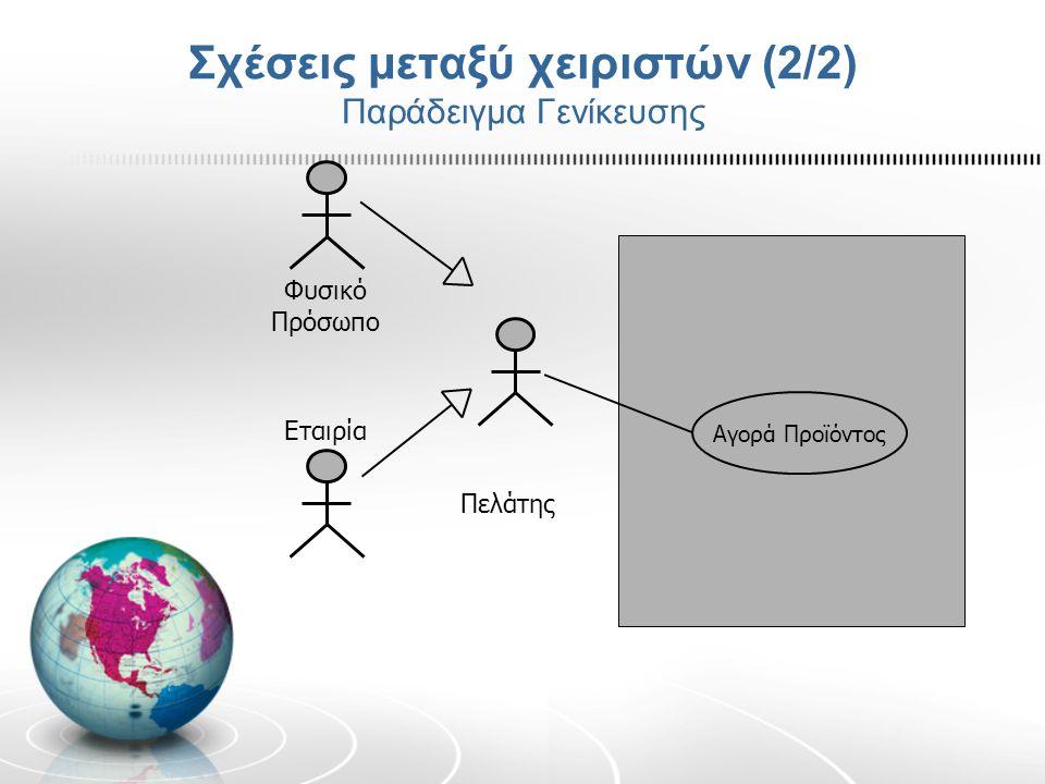 Σχέσεις μεταξύ χειριστών (2/2) Παράδειγμα Γενίκευσης