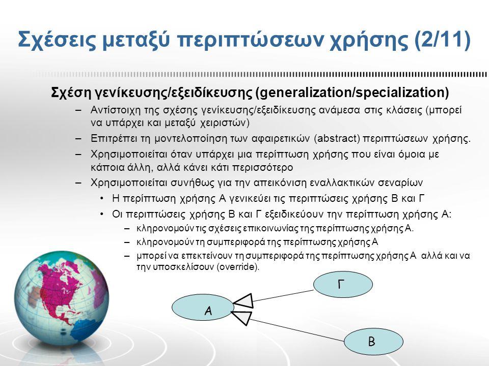 Σχέσεις μεταξύ περιπτώσεων χρήσης (2/11)