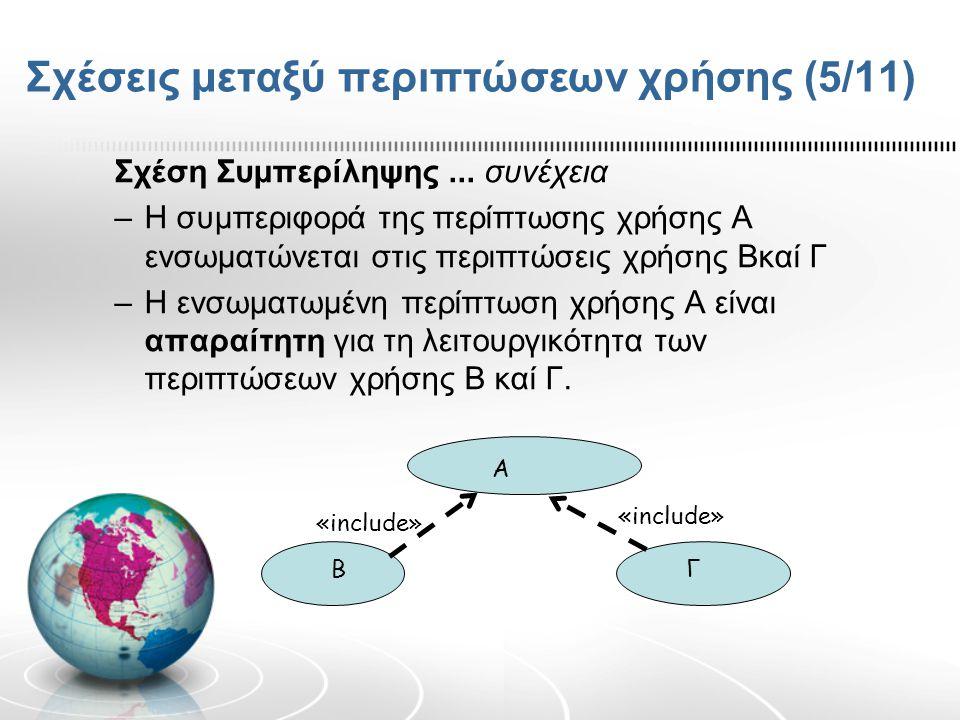 Σχέσεις μεταξύ περιπτώσεων χρήσης (5/11)
