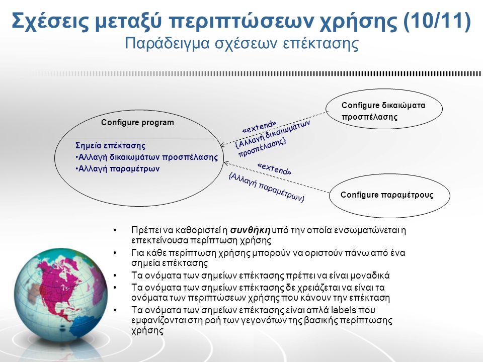 Σχέσεις μεταξύ περιπτώσεων χρήσης (10/11) Παράδειγμα σχέσεων επέκτασης