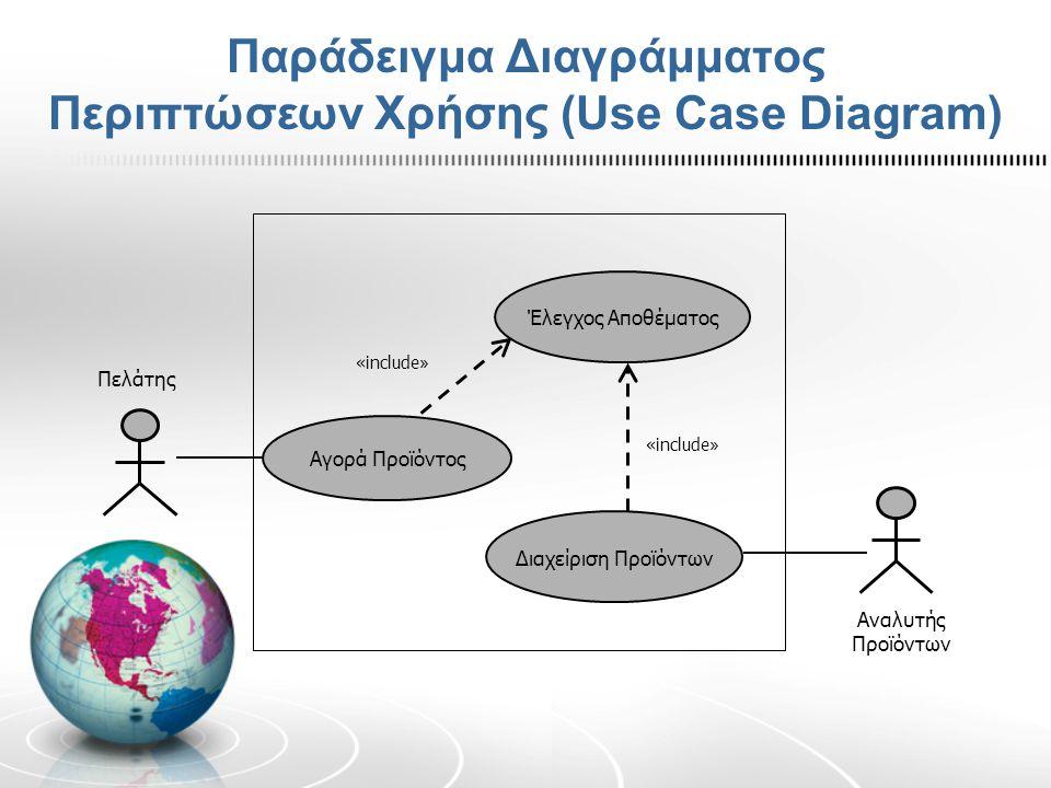 Παράδειγμα Διαγράμματος Περιπτώσεων Χρήσης (Use Case Diagram)