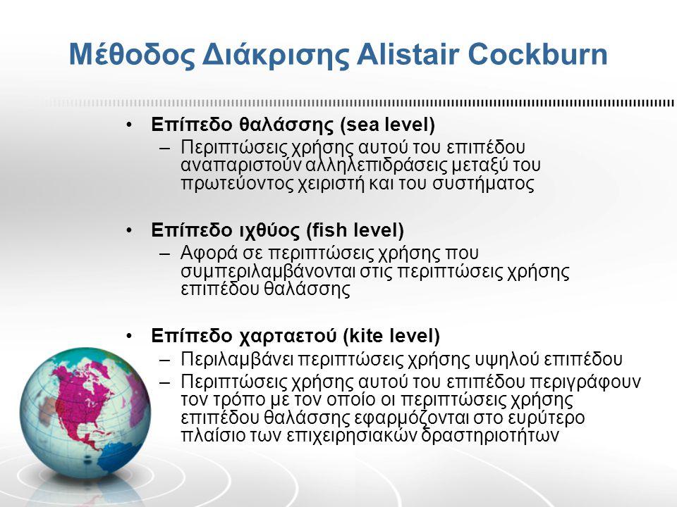 Μέθοδος Διάκρισης Alistair Cockburn