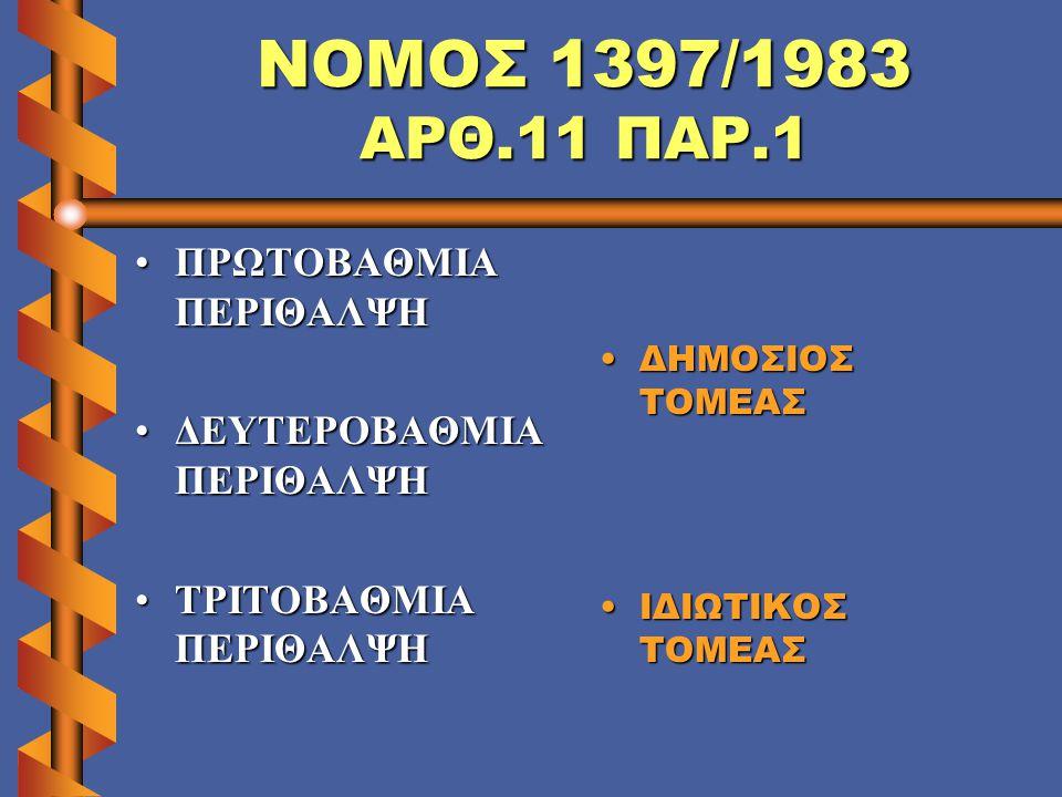 ΝΟΜΟΣ 1397/1983 ΑΡΘ.11 ΠΑΡ.1 ΠΡΩΤΟΒΑΘΜΙΑ ΠΕΡΙΘΑΛΨΗ