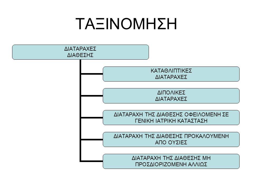 ΤΑΞΙΝΟΜΗΣΗ 4