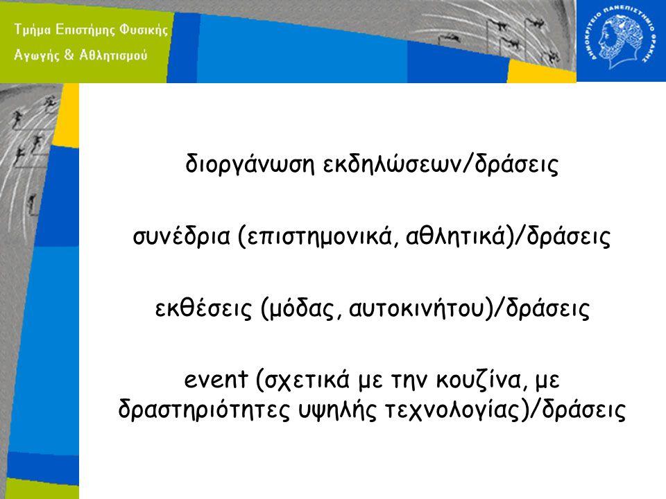 διοργάνωση εκδηλώσεων/δράσεις