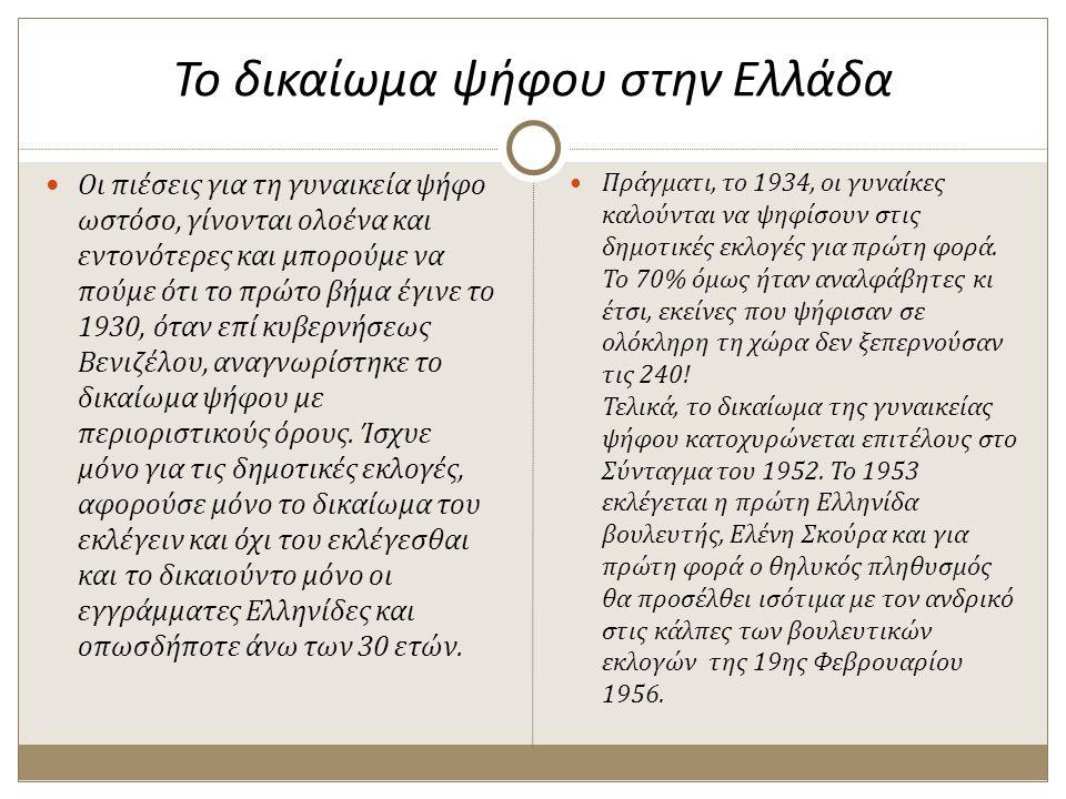 Το δικαίωμα ψήφου στην Ελλάδα