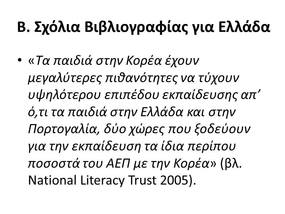 Β. Σχόλια Βιβλιογραφίας για Ελλάδα