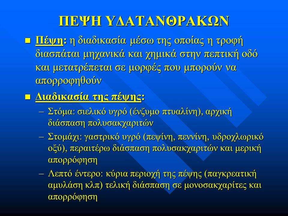 ΠΕΨΗ ΥΔΑΤΑΝΘΡΑΚΩΝ